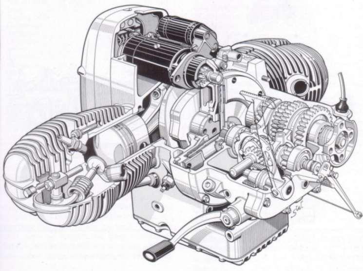 Esquema Motor Boxer BMW /5